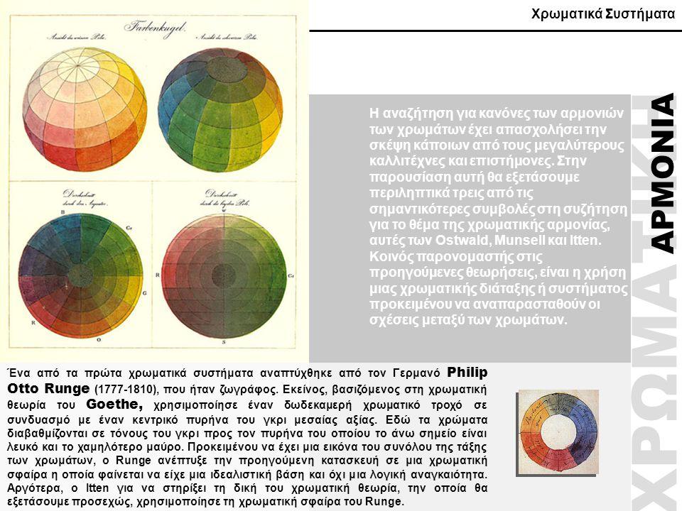 Ένα από τα πρώτα χρωματικά συστήματα αναπτύχθηκε από τον Γερμανό Philip Otto Runge (1777-1810), που ήταν ζωγράφος. Εκείνος, βασιζόμενος στη χρωματική