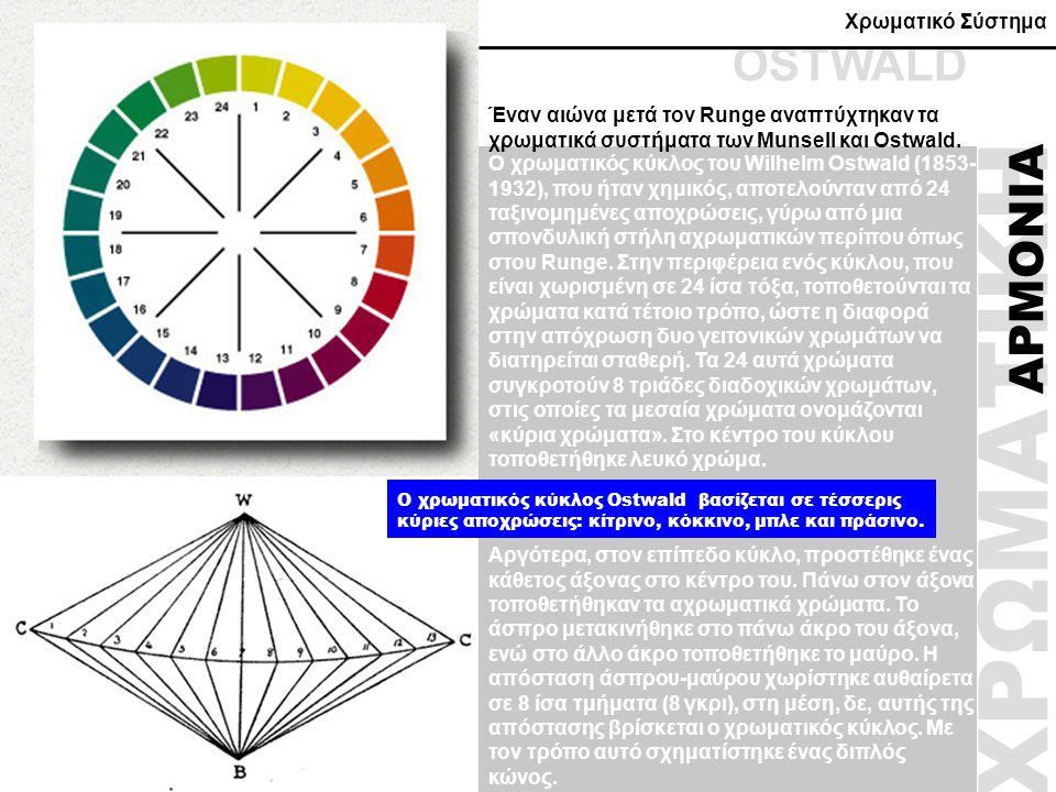 Ο χρωματικός κύκλος του Wilhelm Ostwald (1853- 1932), που ήταν χημικός, αποτελούνταν από 24 ταξινομημένες αποχρώσεις, γύρω από μια σπονδυλική στήλη αχ
