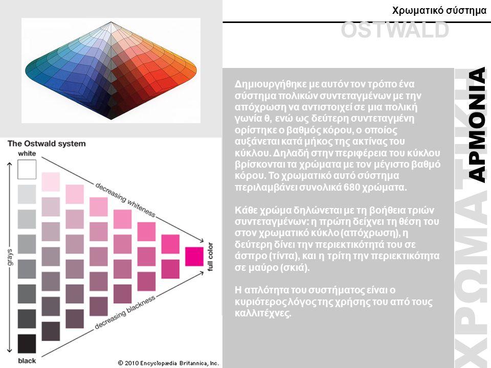 Χρωματικό σύστημα Δημιουργήθηκε με αυτόν τον τρόπο ένα σύστημα πολικών συντεταγμένων με την απόχρωση να αντιστοιχεί σε μια πολική γωνία θ, ενώ ως δεύτ