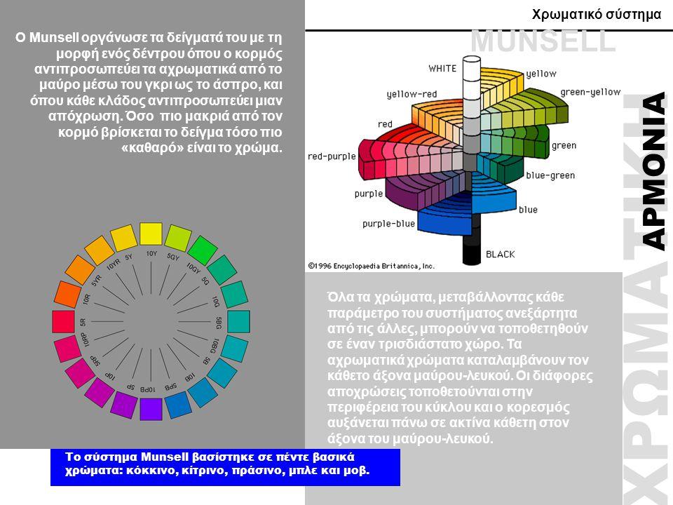 Χρωματικό σύστημα ΧΡΩΜΑΤΙΚΗ ΑΡΜΟΝΙΑ O Munsell οργάνωσε τα δείγματά του με τη μορφή ενός δέντρου όπου ο κορμός αντιπροσωπεύει τα αχρωματικά από το μαύρ