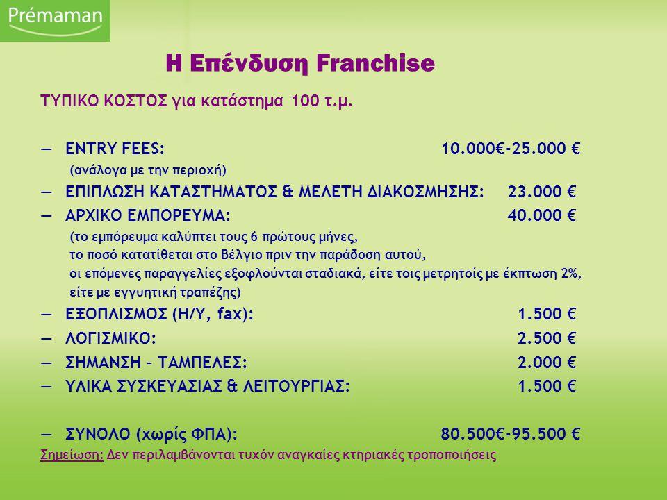 ΤΥΠΙΚΟ ΚΟΣΤΟΣ για κατάστημα 100 τ.μ. —ENTRY FEES:10.000€-25.000 € (ανάλογα με την περιοχή) —ΕΠΙΠΛΩΣΗ ΚΑΤΑΣΤΗΜΑΤΟΣ & ΜΕΛΕΤΗ ΔΙΑΚΟΣΜΗΣΗΣ: 23.000 € —ΑΡΧΙ