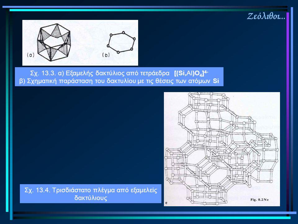 Ζεόλιθοι... Σχ. 13.3. α) Εξαμελής δακτύλιος από τετράεδρα [(Si,Al)O 4 ] 4- β) Σχηματική παράσταση του δακτυλίου με τις θέσεις των ατόμων Si Σχ. 13.4.