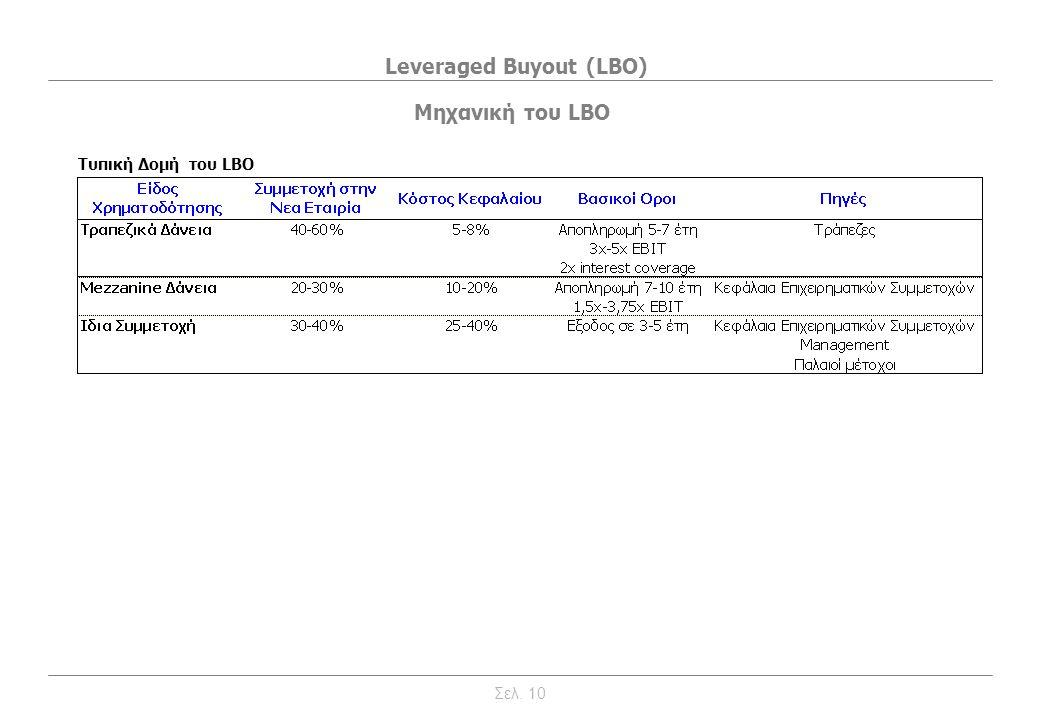 Leveraged Buyout (LBO) Σελ. 10 Μηχανική του LBO Τυπική Δομή του LBO