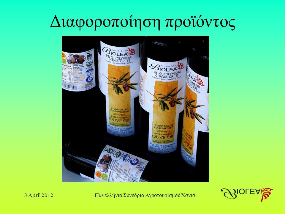 3 April 2012Πανελλήνιο Συνέδριο Αγροτουρισμού Χανιά Διαφοροποίηση προϊόντος