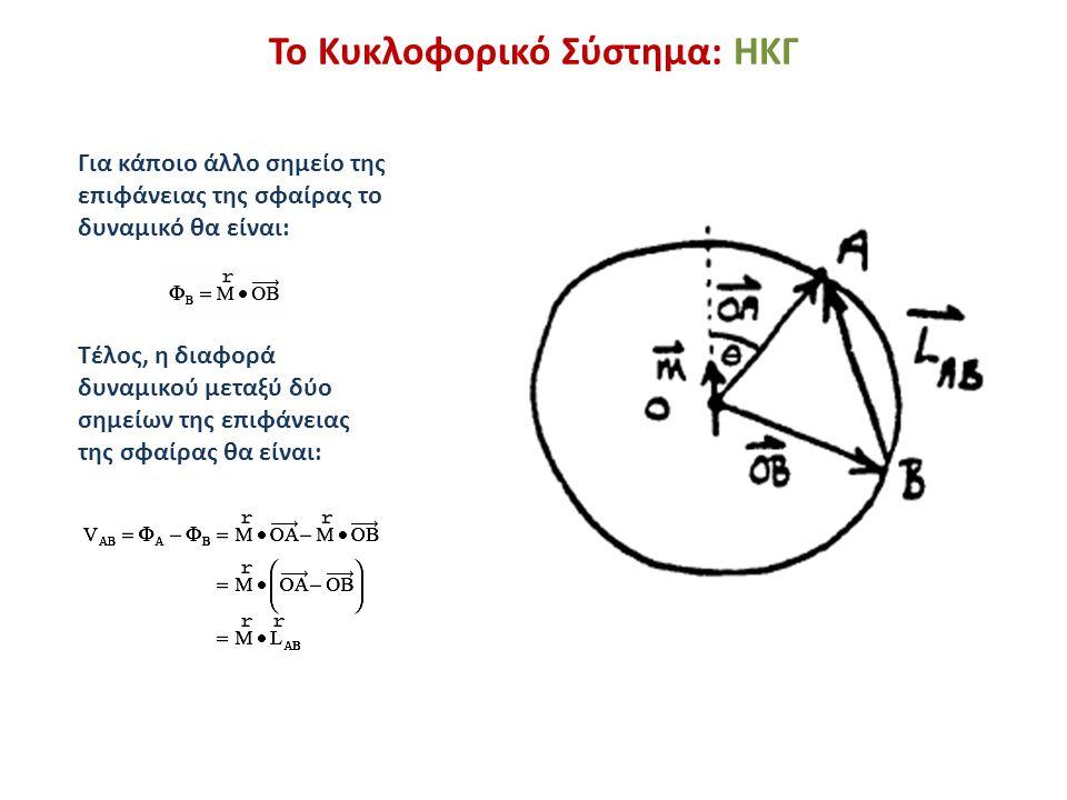 Το Κυκλοφορικό Σύστημα: ΗΚΓ Για κάποιο άλλο σημείο της επιφάνειας της σφαίρας το δυναμικό θα είναι: Τέλος, η διαφορά δυναμικού μεταξύ δύο σημείων της