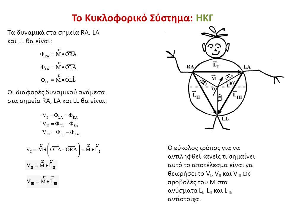 Τα δυναμικά στα σημεία RA, LA και LL θα είναι: Οι διαφορές δυναμικού ανάμεσα στα σημεία RA, LA και LL θα είναι: Ο εύκολος τρόπος για να αντιληφθεί καν