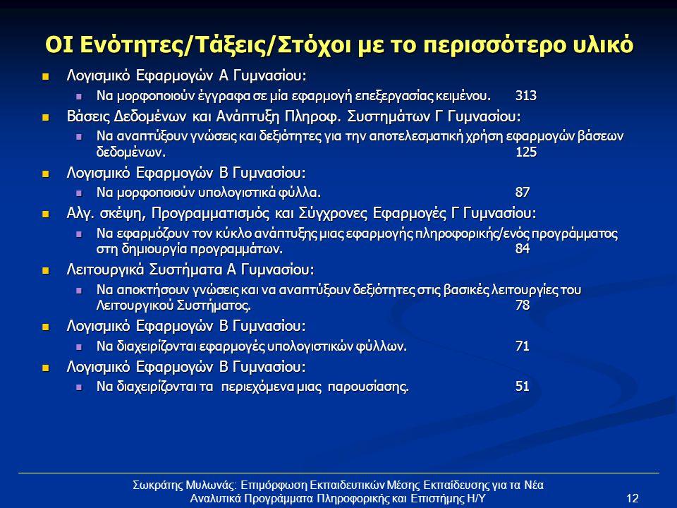 12 Σωκράτης Μυλωνάς: Επιμόρφωση Εκπαιδευτικών Μέσης Εκπαίδευσης για τα Νέα Αναλυτικά Προγράμματα Πληροφορικής και Επιστήμης Η/Υ ΟΙ Ενότητες/Τάξεις/Στόχοι με το περισσότερο υλικό  Λογισμικό Εφαρμογών Α Γυμνασίου:  Να μορφοποιούν έγγραφα σε μία εφαρμογή επεξεργασίας κειμένου.