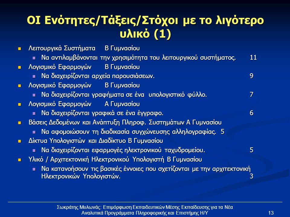 13 Σωκράτης Μυλωνάς: Επιμόρφωση Εκπαιδευτικών Μέσης Εκπαίδευσης για τα Νέα Αναλυτικά Προγράμματα Πληροφορικής και Επιστήμης Η/Υ ΟΙ Ενότητες/Τάξεις/Στόχοι με το λιγότερο υλικό (1)  Λειτουργικά ΣυστήματαΒ Γυμνασίου  Να αντιλαμβάνονται την χρησιμότητα του λειτουργικού συστήματος.