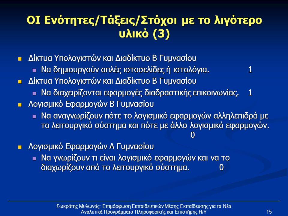 15 Σωκράτης Μυλωνάς: Επιμόρφωση Εκπαιδευτικών Μέσης Εκπαίδευσης για τα Νέα Αναλυτικά Προγράμματα Πληροφορικής και Επιστήμης Η/Υ ΟΙ Ενότητες/Τάξεις/Στό