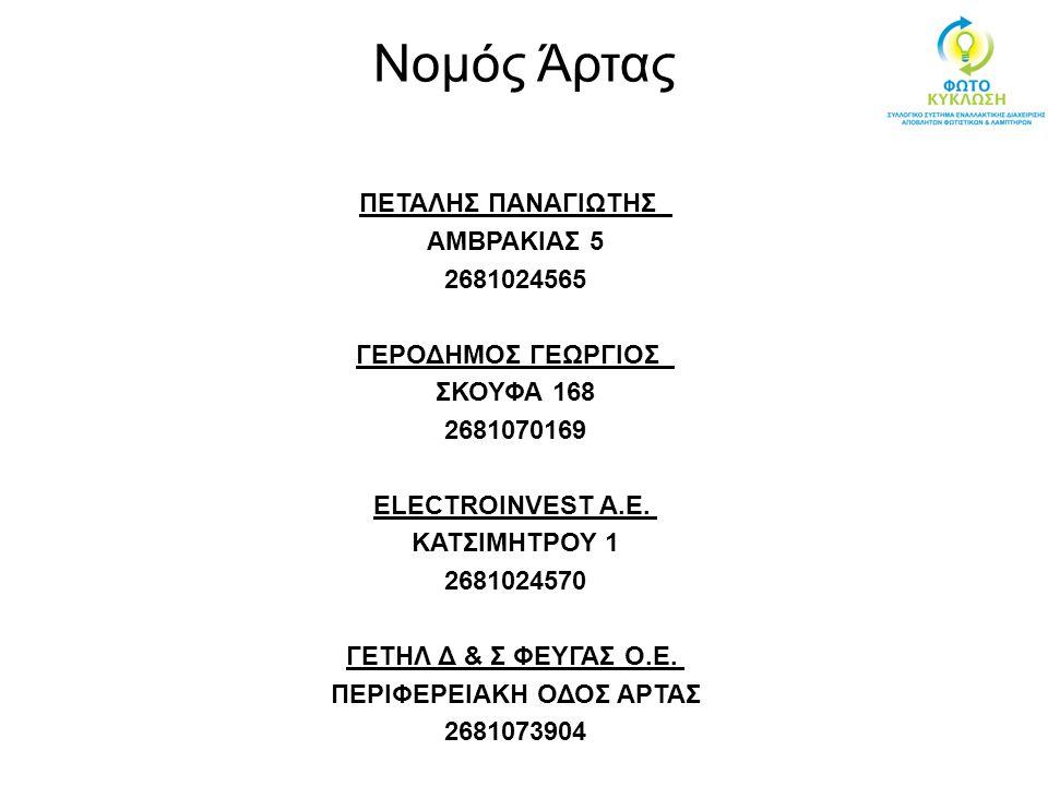 Νομός Άρτας ΠΕΤΑΛΗΣ ΠΑΝΑΓΙΩΤΗΣ ΑΜΒΡΑΚΙΑΣ 5 2681024565 ΓΕΡΟΔΗΜΟΣ ΓΕΩΡΓΙΟΣ ΣΚΟΥΦΑ 168 2681070169 ELECTROINVEST A.E.
