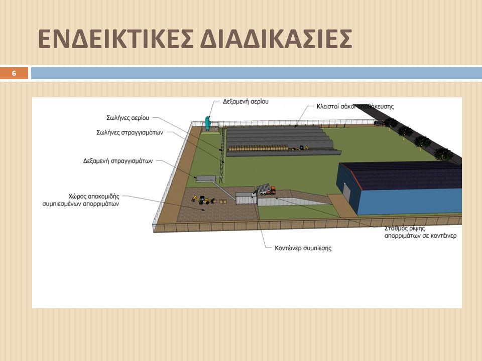 Μεθοδολογία Διαχείρισης των Αποβλήτων ( συνέχεια ) 27  Ο σάκος έχει στο κέντρο της άνω πλευράς, ειδική βαλβίδα εξαγωγής του βιοαερίου, μέσω της οποίας το παραγόμενο βιοαέριο εξέρχεται του σάκου και μπορεί να αποθηκευτεί προσωρινά σε μια δεξαμενή βιοαερίου.