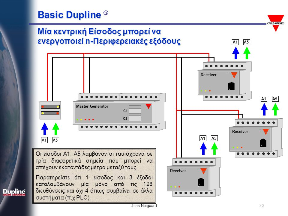 Basic Dupline Basic Dupline ® Jens Neigaard20 Μία κεντρική Είσοδος μπορεί να ενεργοποιεί n-Περιφερειακές εξόδους Οι είσοδοι Α1, Α5 λαμβάνονται ταυτόχρ