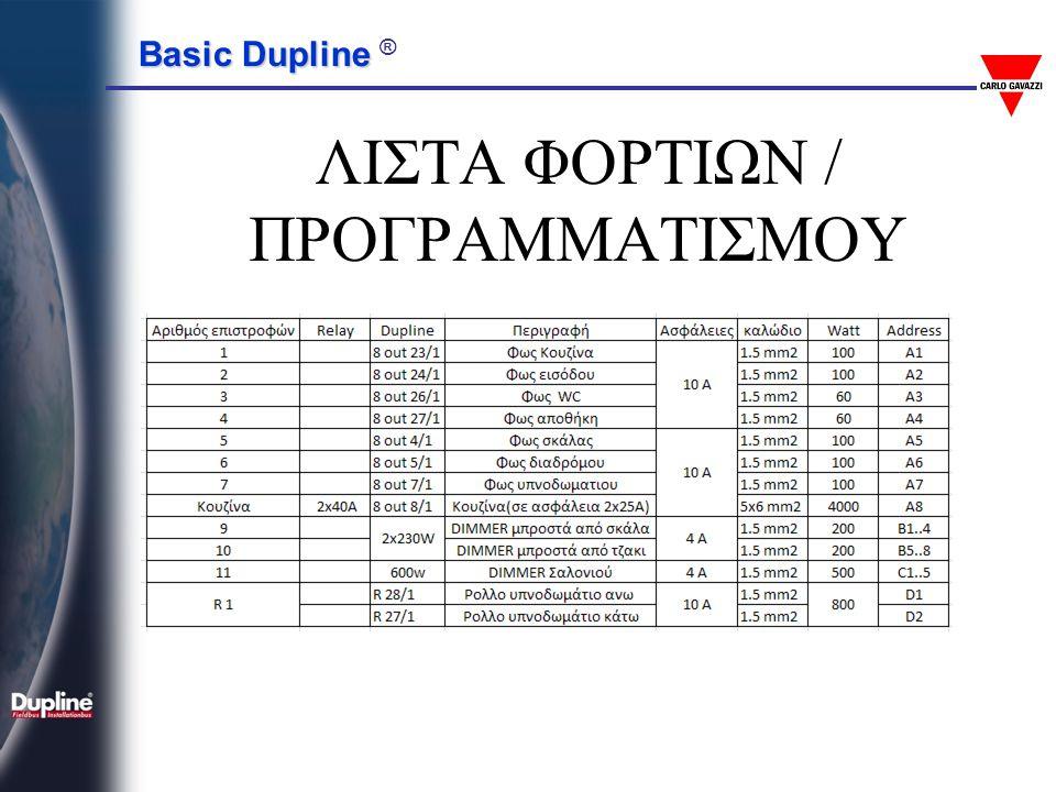 Basic Dupline Basic Dupline ® ΛΙΣΤΑ ΦΟΡΤΙΩΝ / ΠΡΟΓΡΑΜΜΑΤΙΣΜΟΥ