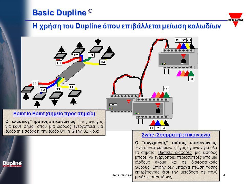 Basic Dupline Basic Dupline ® Jens Neigaard5 Γενικά πλεονεκτήματα ενός πεδίου διαύλου αυτοματισμού • Ελαχιστοποίηση περιφερειακών καλωδίων • Ελαχιστοποίηση συνολικού κόστους • Διεύρυνση της Ευελιξίας • Αύξηση όγκου διαχείρισης σημάτων •Δυνατότητα διαχείρισης φορτίων από οπουδήποτε (τηλεχειριστήριο, οθόνη, υπολογιστή, bluetooth, SMS, SCADA)