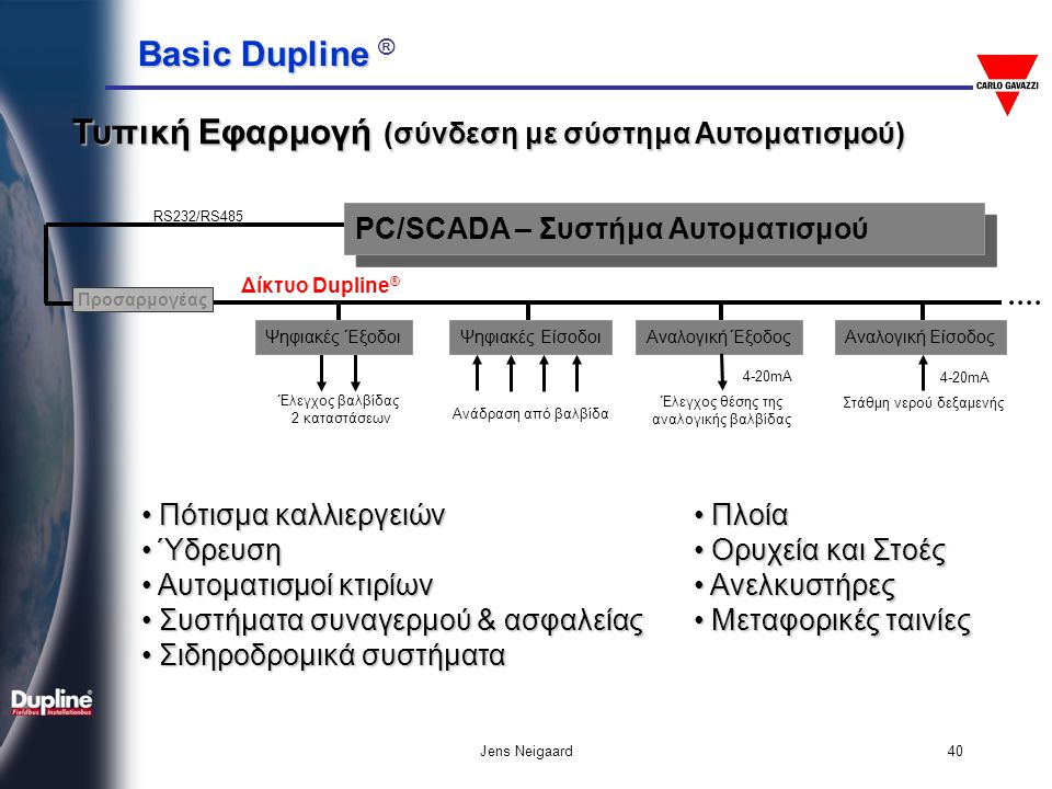 Basic Dupline Basic Dupline ® Jens Neigaard40 Τυπική Εφαρμογή (σύνδεση με σύστημα Αυτοματισμού) PC/SCADA – Συστήμα Αυτοματισμού RS232/RS485 Έλεγχος βα