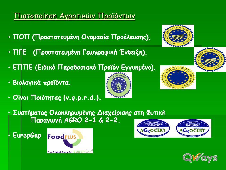 «Πιστοποίηση Προϊόντων Βιολογικής Γεωργίας» ΔΗΜΑΚΗΣ ΘΑΝΑΣΗΣ Γεωπόνος – Γεωργοικονομολόγος, Εμπειρογνώμων Βιολ. Γεωργίας Εμπειρογνώμων Βιολ. Γεωργίας
