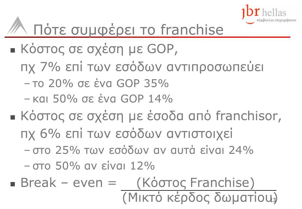 13 Πότε συμφέρει το franchise  Κόστος σε σχέση με GOP, πχ 7% επί των εσόδων αντιπροσωπεύει –το 20% σε ένα GOP 35% –και 50% σε ένα GOP 14%  Κόστος σε σχέση με έσοδα από franchisor, πχ 6% επί των εσόδων αντιστοιχεί –στο 25% των εσόδων αν αυτά είναι 24% –στο 50% αν είναι 12%  Break – even =(Κόστος Franchise) (Μικτό κέρδος δωματίου)