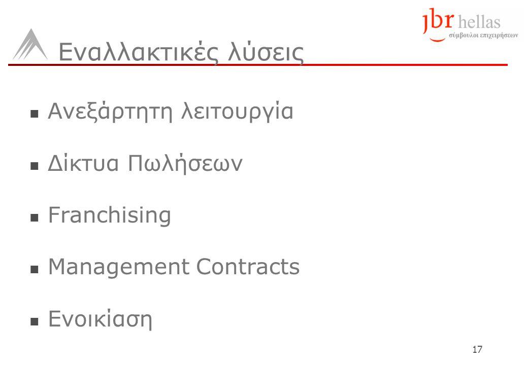 17 Εναλλακτικές λύσεις  Ανεξάρτητη λειτουργία  Δίκτυα Πωλήσεων  Franchising  Management Contracts  Ενοικίαση