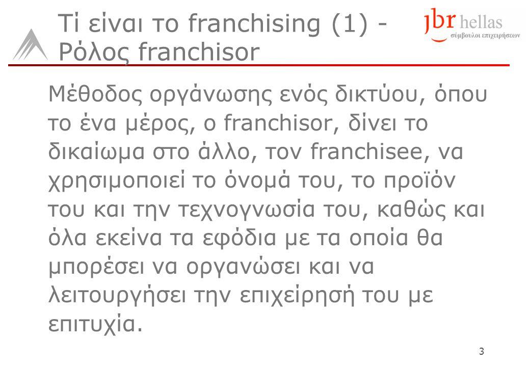 3 Τί είναι το franchising (1) - Ρόλος franchisor Μέθοδος οργάνωσης ενός δικτύου, όπου το ένα μέρος, ο franchisor, δίνει το δικαίωμα στο άλλο, τον franchisee, να χρησιμοποιεί το όνομά του, το προϊόν του και την τεχνογνωσία του, καθώς και όλα εκείνα τα εφόδια με τα οποία θα μπορέσει να οργανώσει και να λειτουργήσει την επιχείρησή του με επιτυχία.