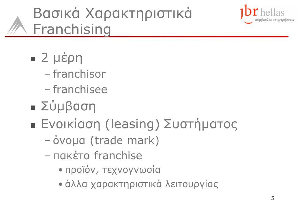 5 Βασικά Χαρακτηριστικά Franchising  2 μέρη –franchisor –franchisee  Σύμβαση  Ενοικίαση (leasing) Συστήματος –όνομα (trade mark) –πακέτο franchise •προϊόν, τεχνογνωσία •άλλα χαρακτηριστικά λειτουργίας
