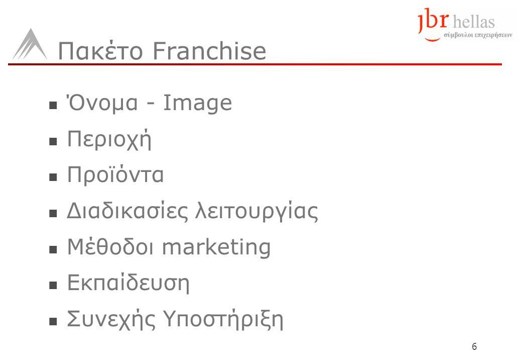 6 Πακέτο Franchise  Όνομα - Image  Περιοχή  Προϊόντα  Διαδικασίες λειτουργίας  Μέθοδοι marketing  Εκπαίδευση  Συνεχής Υποστήριξη