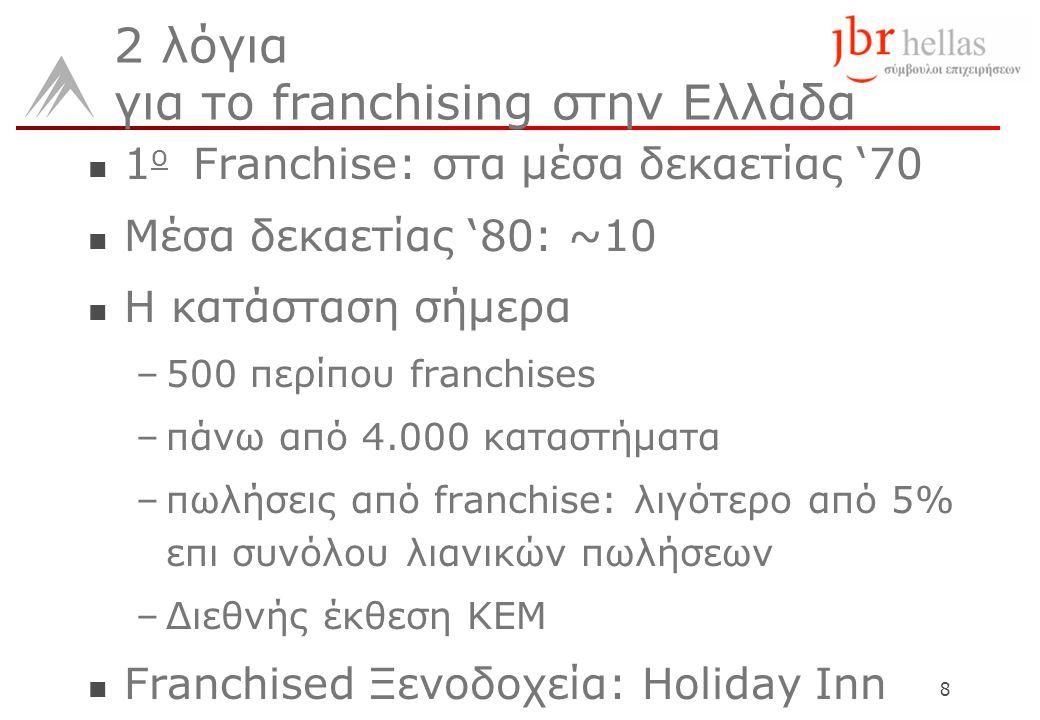 8  1 o Franchise: στα μέσα δεκαετίας '70  Μέσα δεκαετίας '80: ~10  Η κατάσταση σήμερα –500 περίπου franchises –πάνω από 4.000 καταστήματα –πωλήσεις από franchise: λιγότερο από 5% επι συνόλου λιανικών πωλήσεων –Διεθνής έκθεση ΚΕΜ  Franchised Ξενοδοχεία: Holiday Inn 2 λόγια για το franchising στην Ελλάδα