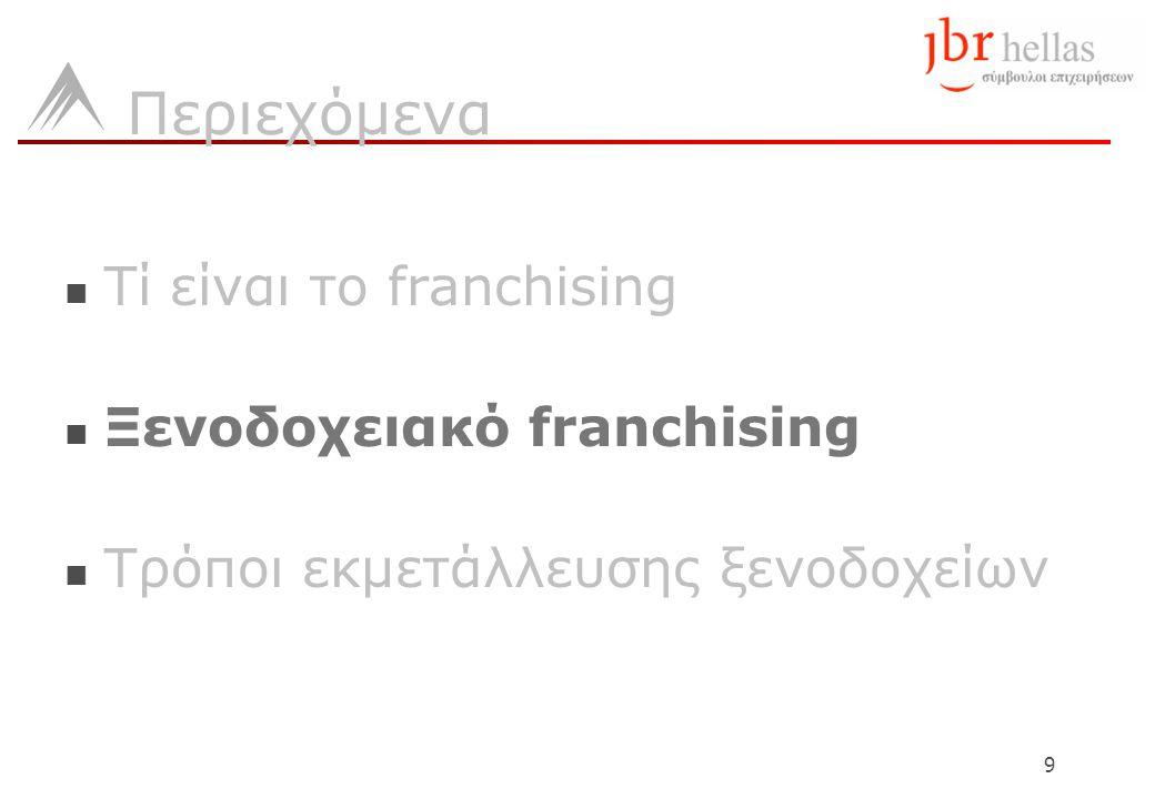 9 Περιεχόμενα  Τί είναι το franchising  Ξενοδοχειακό franchising  Τρόποι εκμετάλλευσης ξενοδοχείων