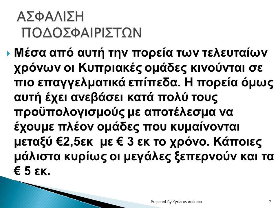  Μέσα από αυτή την πορεία των τελευταίων χρόνων οι Κυπριακές ομάδες κινούνται σε πιο επαγγελματικά επίπεδα. Η πορεία όμως αυτή έχει ανεβάσει κατά πολ