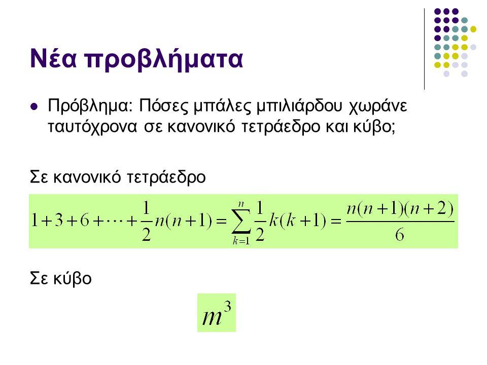 Νέα προβλήματα  Πρόβλημα: Πόσες μπάλες μπιλιάρδου χωράνε ταυτόχρονα σε κανονικό τετράεδρο και κύβο; Σε κανονικό τετράεδρο Σε κύβο