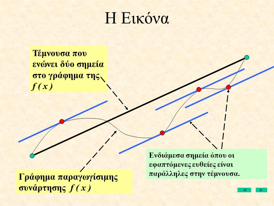 Η Εικόνα Τέμνουσα που ενώνει δύο σημεία στο γράφημα της f ( x ) Γράφημα παραγωγίσιμης συνάρτησης f ( x ) Ενδιάμεσα σημεία όπου οι εφαπτόμενες ευθείες