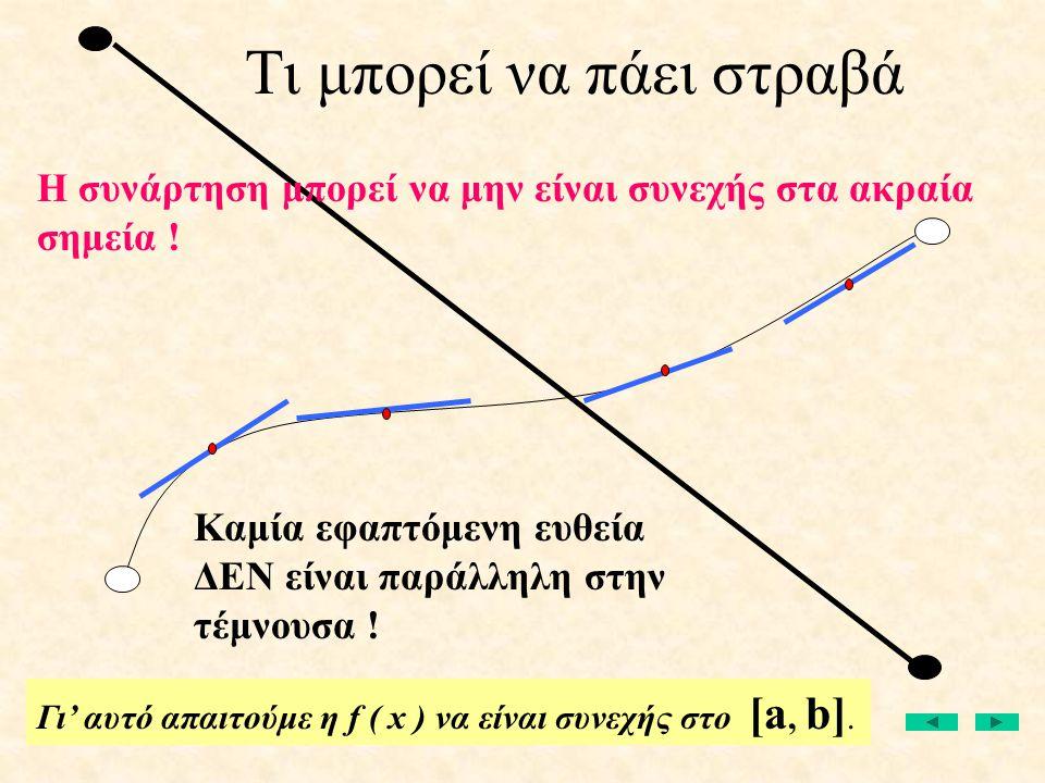 Τι μπορεί να πάει στραβά Η συνάρτηση μπορεί να μην είναι συνεχής στα ακραία σημεία ! Καμία εφαπτόμενη ευθεία ΔΕΝ είναι παράλληλη στην τέμνουσα ! Γι' α