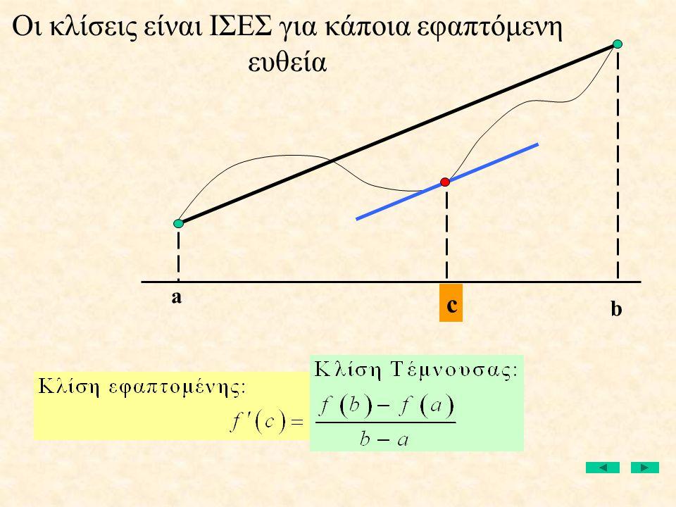 Οι κλίσεις είναι ΙΣΕΣ για κάποια εφαπτόμενη ευθεία a b c
