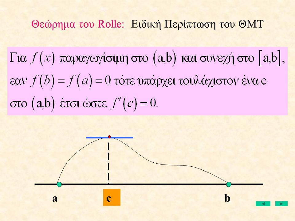 Θεώρημα του Rolle: Ειδική Περίπτωση του ΘΜΤ acb