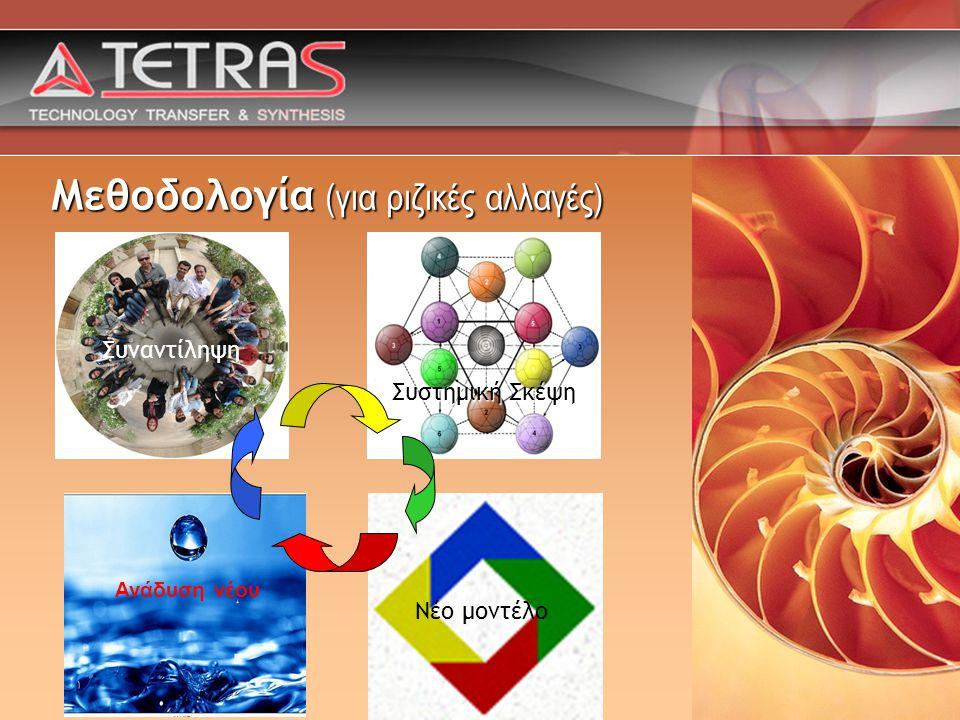 Εφόδια : Εφόδια : Θεωρητική προσέγγιση - Μή γραμμικότητα (πολυπλοκότητα, χάος, κβαντική) - Ψυχολογία Βάθους (συλλογικά μοτίβα & αρχέτυπα) - Αρχαίες παραδόσεις (καλλιέργεια διαφορών) Εργαλεία & Τεχνικές - Διάλογος (αθέατες πτυχές & βουβοί πρωταγωνιστές) - Cynefin (αφηγήσεις > μοτίβα αντίληψης > κοινό νόημα) - Αρχέτυπα (δημιουργίας, ανάπτυξης & μετασχηματισμού)