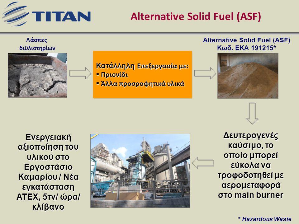 Κατάλληλη Επεξεργασία με:  Πριονίδι  Άλλα προσροφητικά υλικά Alternative Solid Fuel (ASF) Κωδ. ΕΚΑ 191215* Ενεργειακή αξιοπ ο ίηση του υλικού στο Ερ