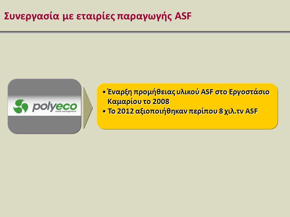 Συνεργασία με εταιρίες παραγωγής ASF • Έναρξη προμήθειας υλικού ASF στο Εργοστάσιο Καμαρίου το 2008 Καμαρίου το 2008 • Το 2012 αξιοποιήθηκαν περίπου 8