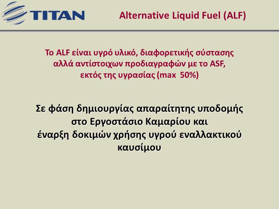 Alternative Liquid Fuel (ALF) Το ALF είναι υγρό υλικό, διαφορετικής σύστασης αλλά αντίστοιχων προδιαγραφών με το ASF, εκτός της υγρασίας (max 50%) Σε