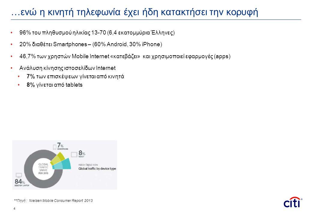 4 …ενώ η κινητή τηλεφωνία έχει ήδη κατακτήσει την κορυφή •96% του πληθυσμού ηλικίας 13-70 (6,4 εκατομμύρια Έλληνες) •20% διαθέτει Smartphones – (60% Android, 30% iPhone) •46,7% των χρηστών Mobile Internet «κατεβάζει» και χρησιμοποιεί εφαρμογές (apps) •Ανάλυση κίνησης ιστοσελίδων Internet •7% των επισκέψεων γίνεται από κινητά •8% γίνεται από tablets **Πηγή : Nielsen Mobile Consumer Report 2013