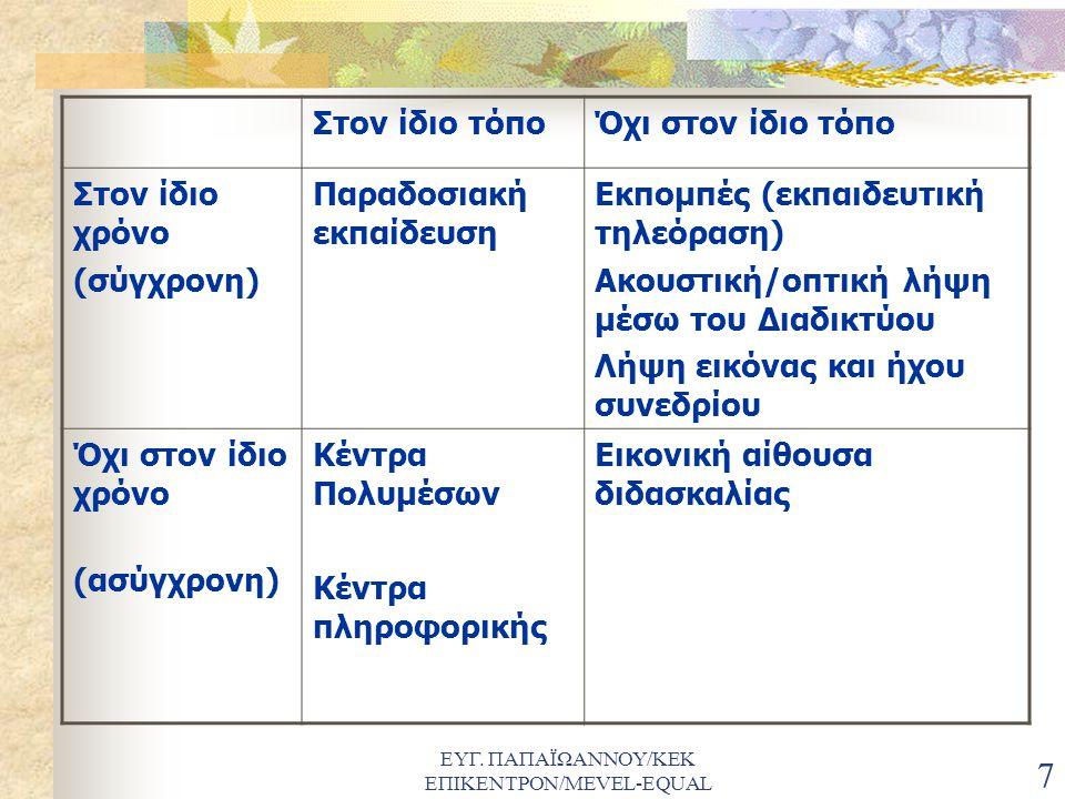 ΕΥΓ. ΠΑΠΑΪΩΑΝΝΟΥ/ΚΕΚ ΕΠΙΚΕΝΤΡΟΝ/MEVEL-EQUAL 7 Στον ίδιο τόποΌχι στον ίδιο τόπο Στον ίδιο χρόνο (σύγχρονη) Παραδοσιακή εκπαίδευση Εκπομπές (εκπαιδευτικ