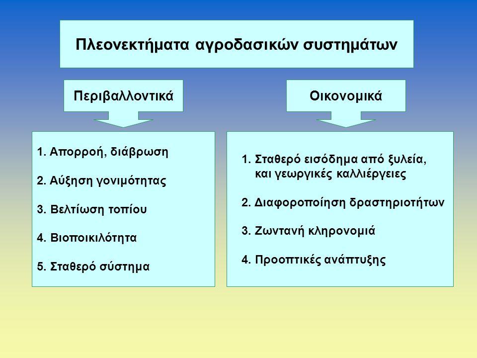 Πλεονεκτήματα αγροδασικών συστημάτων ΠεριβαλλοντικάΟικονομικά 1.