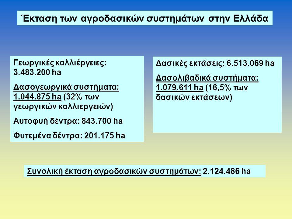 Έκταση των αγροδασικών συστημάτων στην Ελλάδα Γεωργικές καλλιέργειες: 3.483.200 ha Δασογεωργικά συστήματα: 1.044.875 ha (32% των γεωργικών καλλιεργειών) Αυτοφυή δέντρα: 843.700 ha Φυτεμένα δέντρα: 201.175 ha Δασικές εκτάσεις: 6.513.069 ha Δασολιβαδικά συστήματα: 1.079.611 ha (16,5% των δασικών εκτάσεων) Συνολική έκταση αγροδασικών συστημάτων: 2.124.486 ha