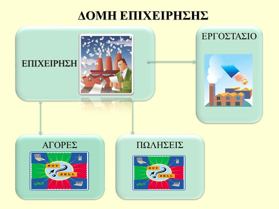 Μετά την ολοκλήρωση των ελέγχων για τη σωστή λειτουργία των φασεολογίων δικτύου θα ελέγξουμε την επίδραση στους υπολογισμούς MPS/MRP από την αλλαγή παραμέτρων στην καρτέλα του είδους, όπως το διάστημα αναπαραγγελίας (συγκέντρωση σε μια παραγωγή των αναγκών για κάποιο διάστημα), το απόθεμα ασφαλείας (δεν θέλω να πέσει κάτω από κάποιο όριο το απόθεμα ενός είδους) και τη μέγιστη ποσότητα αναπλήρωσης (σπάει τις ανάγκες σε παρτίδες ώστε καμία παρτίδα να μην υπερβαίνει τη μέγιστη ποσότητα αναπλήρωσης).
