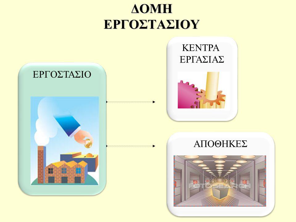 Τα συμπεράσματα εφαρμογής του ετήσιου πλάνου επομένως είναι: (1)Οι πόροι του κέντρου Συρματουργική είναι κρίσιμοι.
