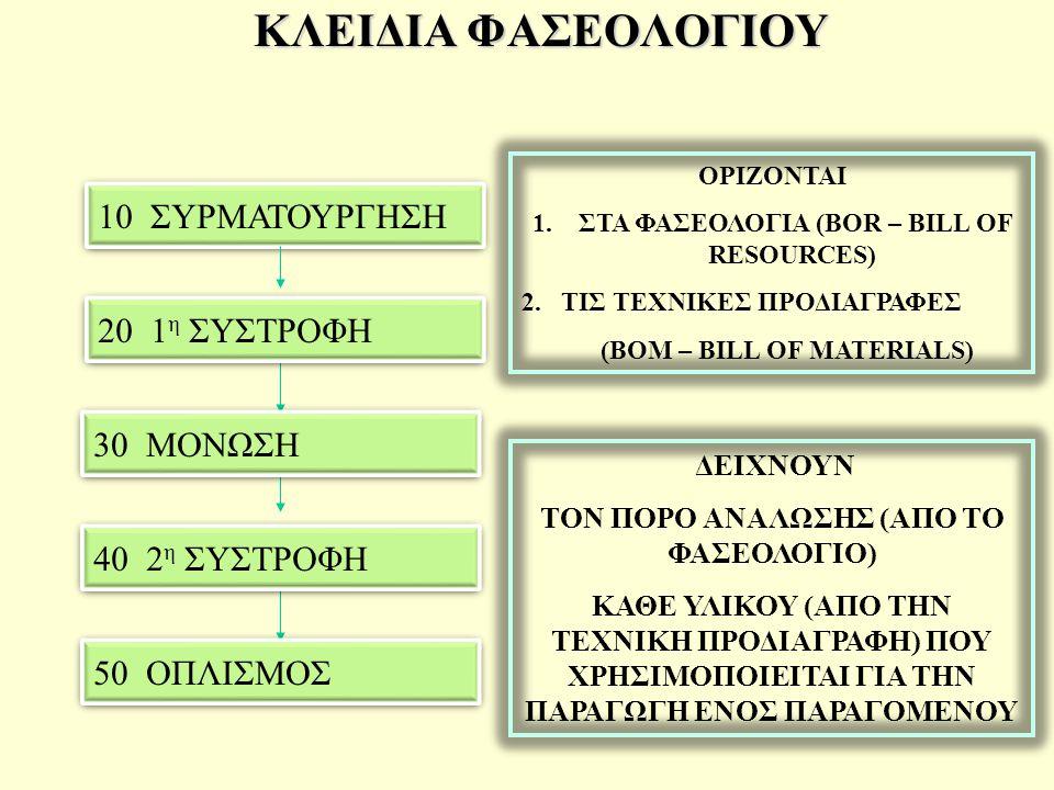 10 ΣΥΡΜΑΤΟΥΡΓΗΣΗ ΟΡΙΖΟΝΤΑΙ 1.