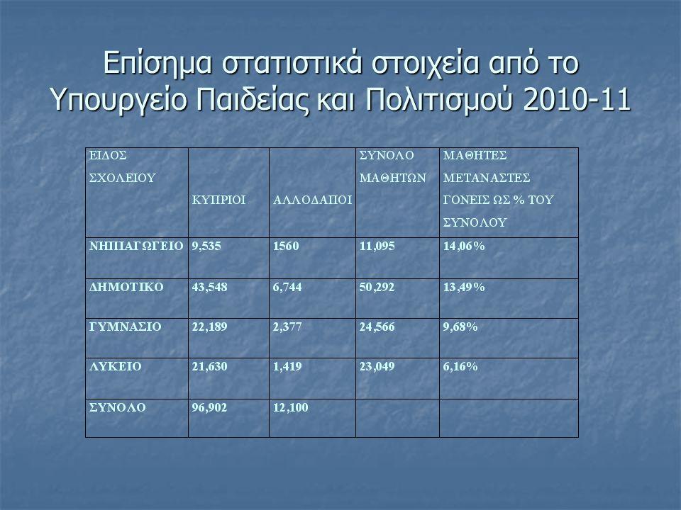 Επίσημα στατιστικά στοιχεία από το Υπουργείο Παιδείας και Πολιτισμού 2010-11