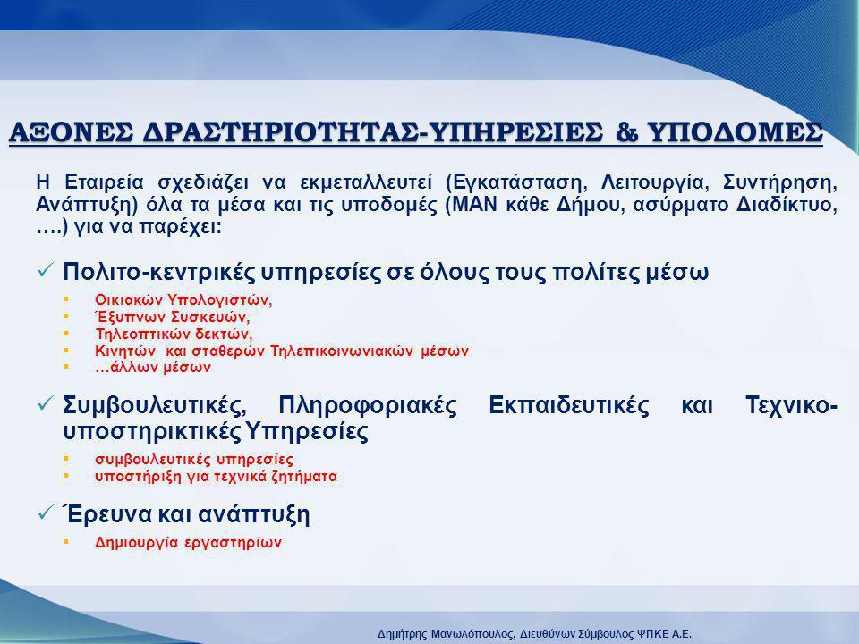 Δημήτρης Μανωλόπουλος, Διευθύνων Σύμβουλος ΨΠΚΕ A.E. ΑΞΟΝΕΣ ΔΡΑΣΤΗΡΙΟΤΗΤΑΣ-ΥΠΗΡΕΣΙΕΣ & ΥΠΟΔΟΜΕΣ Η Εταιρεία σχεδιάζει να εκμεταλλευτεί (Εγκατάσταση, Λε