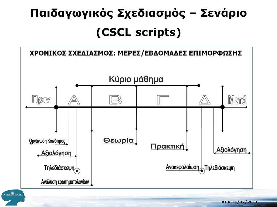 KEA 14/02/2011 Παιδαγωγικός Σχεδιασμός – Σενάριο (CSCL scripts)