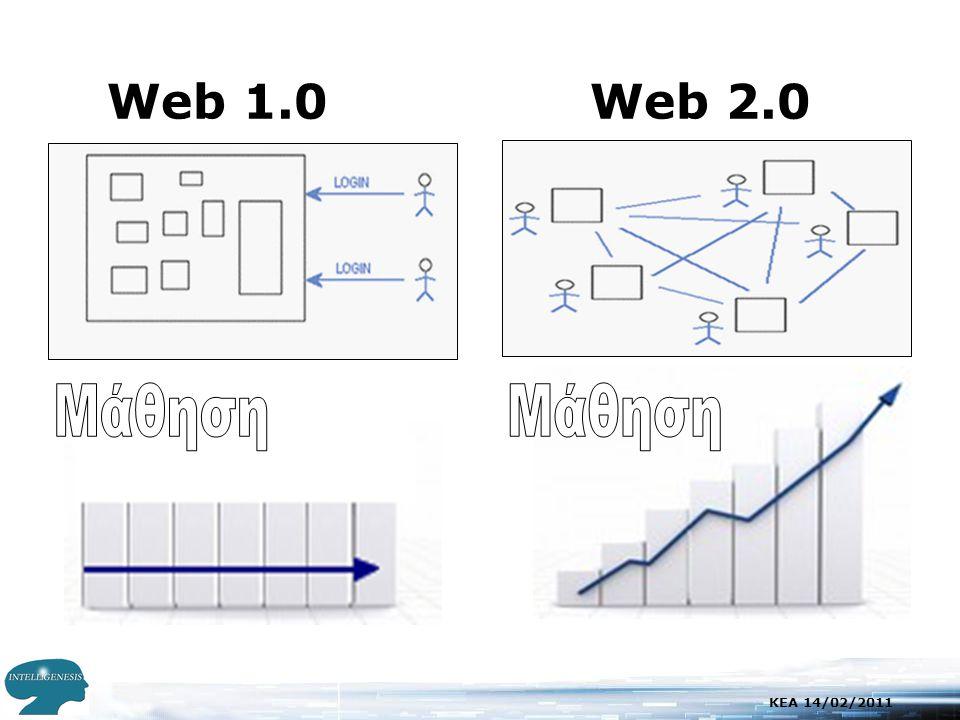 KEA 14/02/2011 Web 1.0 Web 2.0
