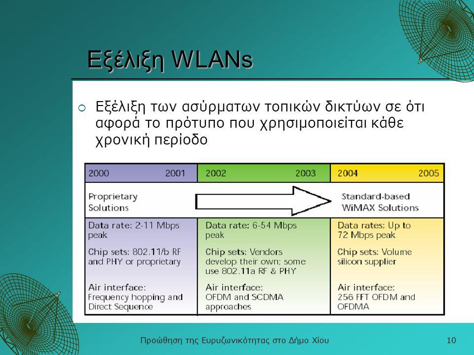 Προώθηση της Ευρυζωνικότητας στο Δήμο Χίου10 Εξέλιξη WLANs  Εξέλιξη των ασύρματων τοπικών δικτύων σε ότι αφορά το πρότυπο που χρησιμοποιείται κάθε χρ