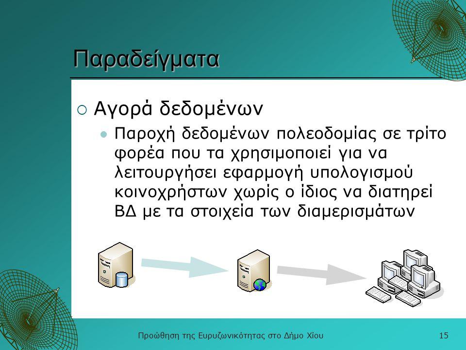 Προώθηση της Ευρυζωνικότητας στο Δήμο Χίου15 Παραδείγματα  Αγορά δεδομένων  Παροχή δεδομένων πολεοδομίας σε τρίτο φορέα που τα χρησιμοποιεί για να λ